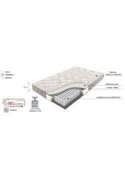 Čiužinys - Comfort 2000x900